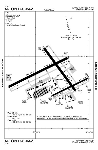 Flight Aware Kenosha Airport Diagram